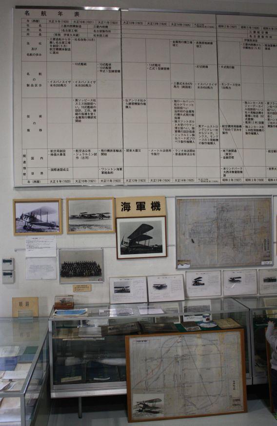 Komaki museum